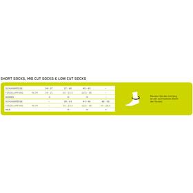 cep Dynamic+ Ultralight Korte Swimrun Sokken Heren, black/grey